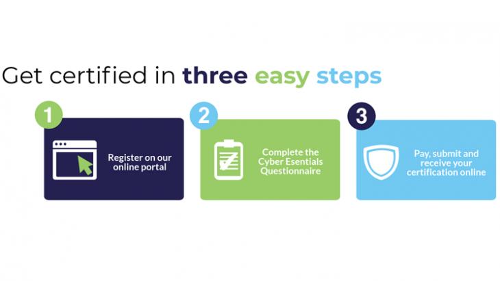 Get certified in three easy steps