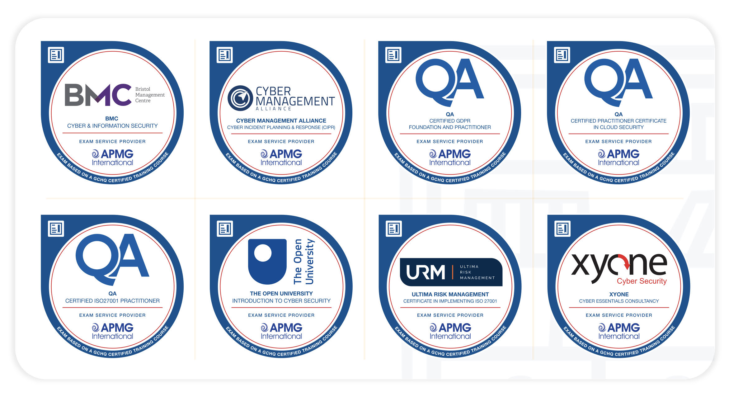 Digital Badges Launched For Apmg Exams Based On Gct