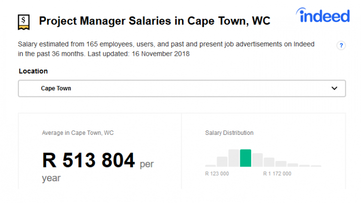 How Much do Project Managers Earn in Cape Town? | APMG